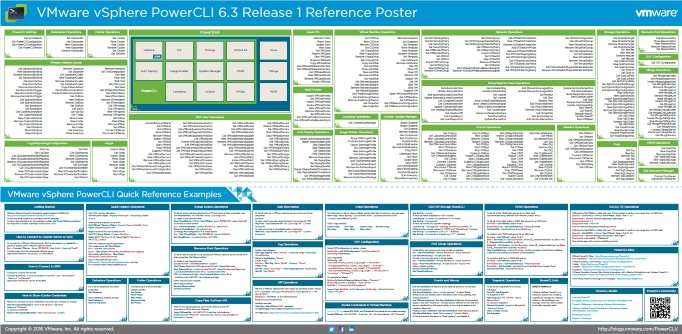 pcli63r1poster
