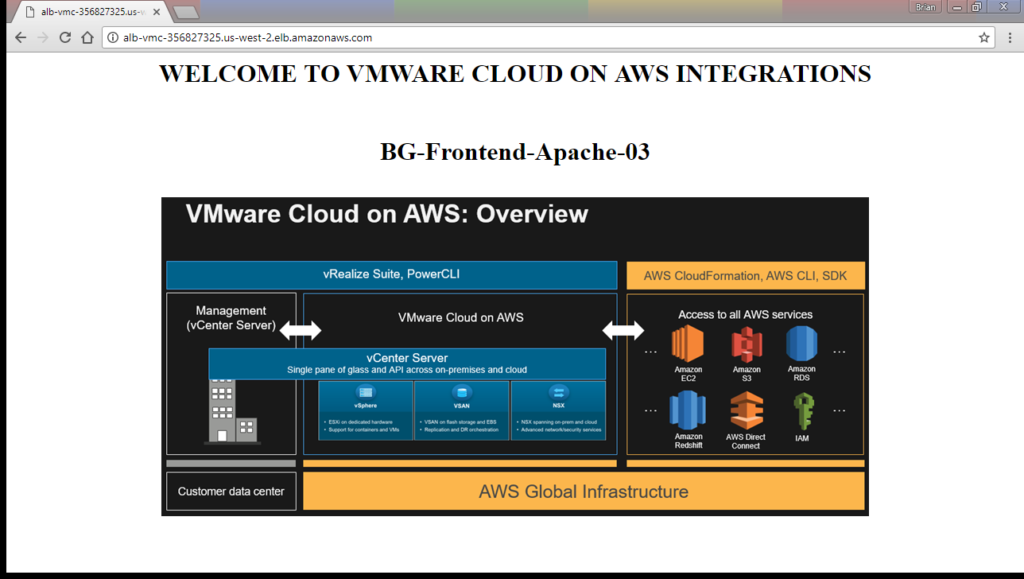 Understanding VMC Integrations with AWS Services – Part 3